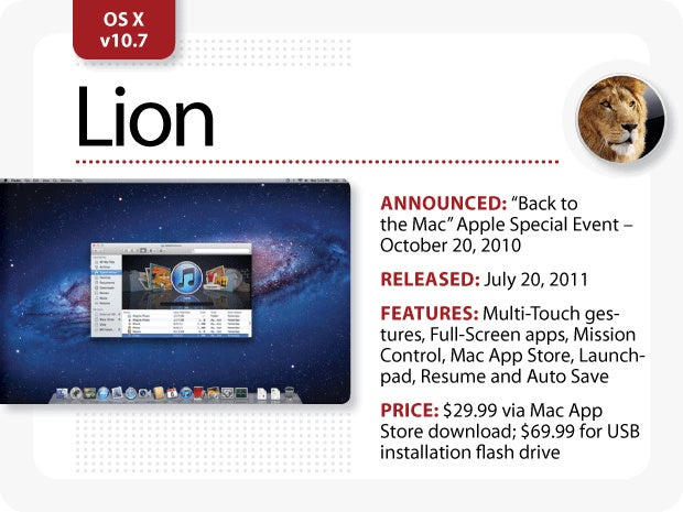 The Evolution of Mac OS X [Lion]