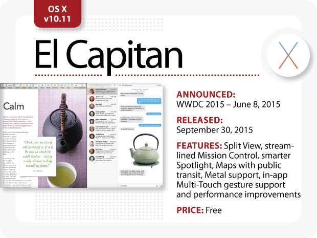 The Evolution of Mac OS X [El Capitan]