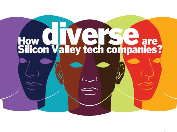 The tech industry and workplace diversity