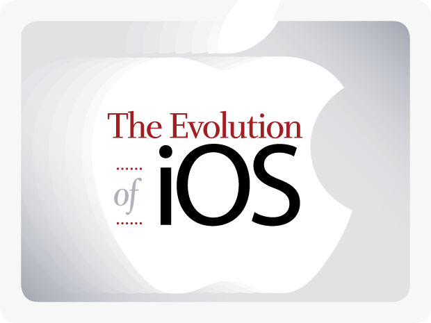 The Evolution of iOS [cover]