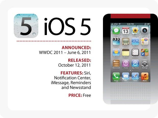 Evolution of iOS: iOS 5