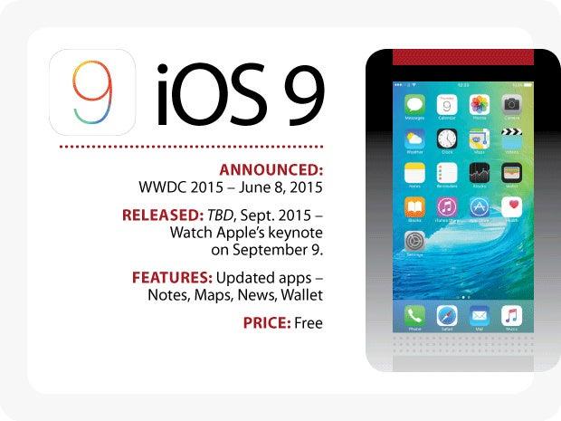 Evolution of iOS: iOS 9