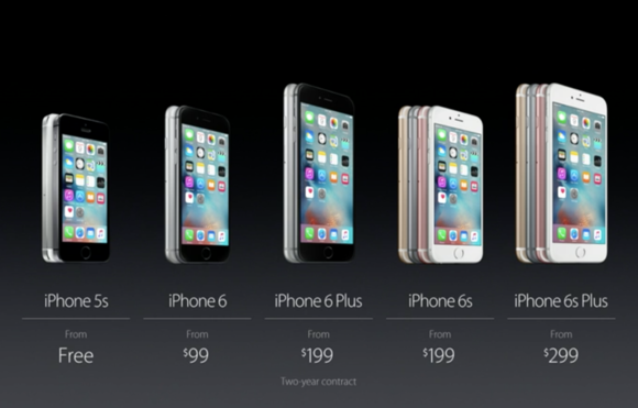 iphone 2015 lineup