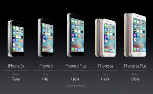 iphone price lineup
