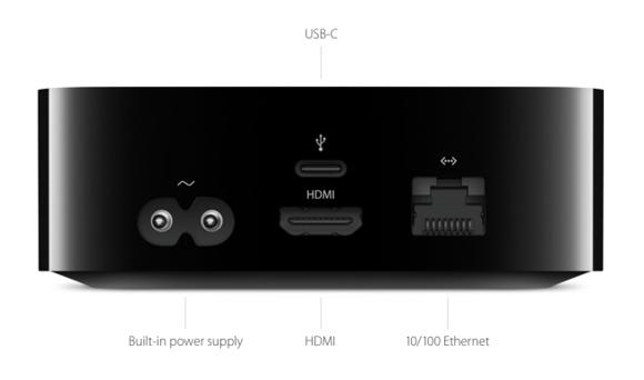 new apple tv 2015 rear