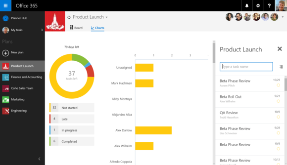 office 2016 review planner hub overview