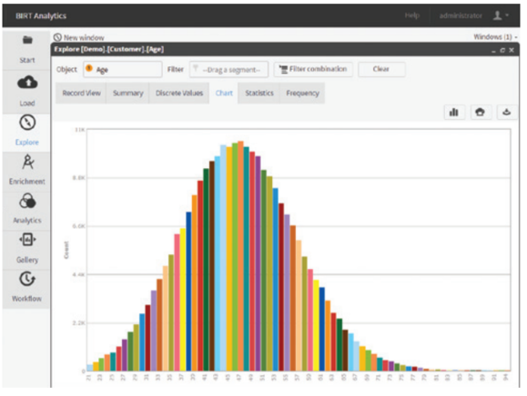 opentext big data analytics