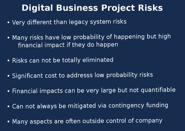 digital_business_risks