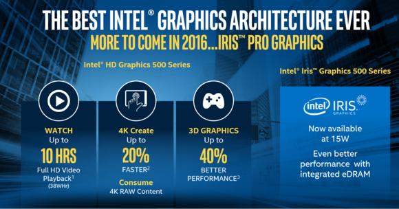 Intel skylake graphics