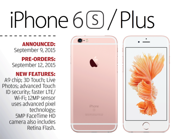 Computerworld - The Evolution of Apple's iPhone - iPhone 6S and 6S Plus