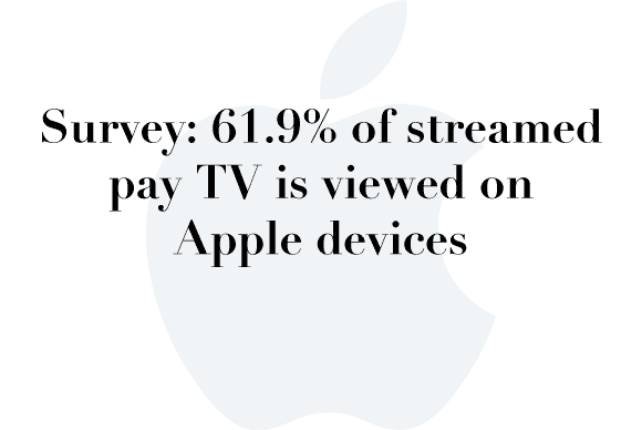 streamed tv