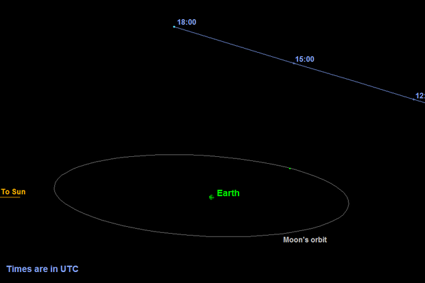 "NASA: ""Great Pumpkin"" asteroid to zip by Earth on Halloween ..."