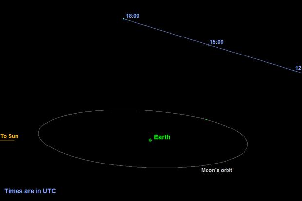 nasa-great-pumpkin-asteroid-to-zip-by-earth-on-halloween