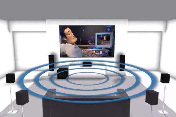 2d surround sound
