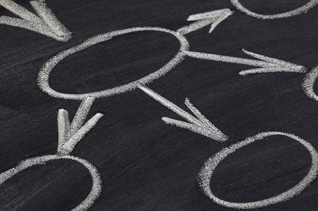 chalk workflow chart
