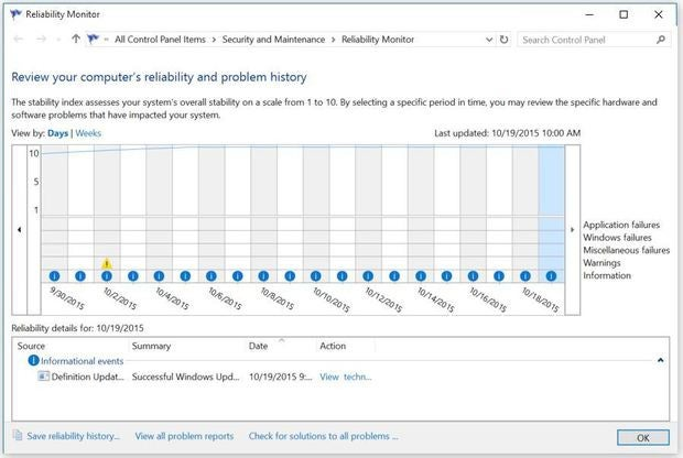 windows 10 reliability monitor - figure 1