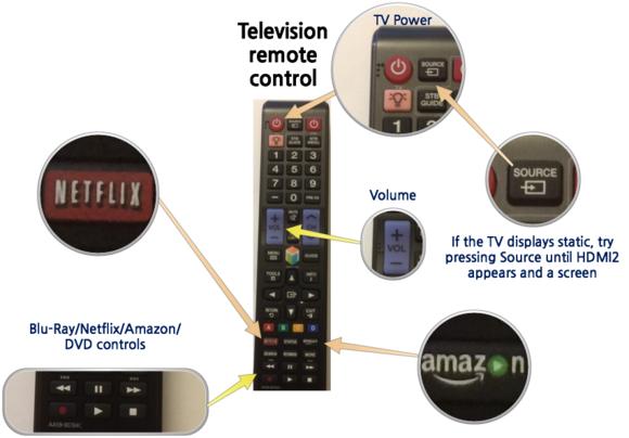 napkin review remote control