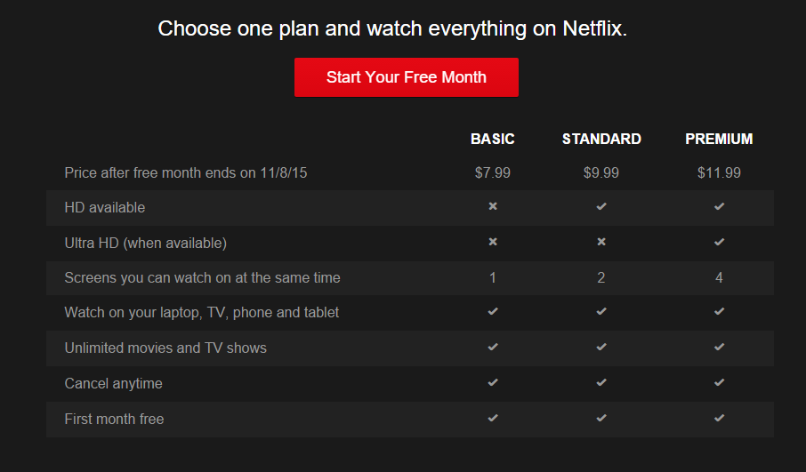 netflix package options