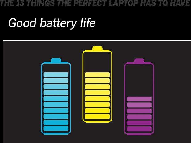 perfect laptop 5b