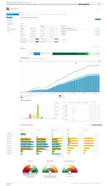 Projects Summary Dashboard