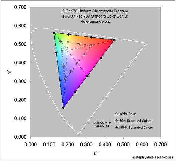 surface pro 4 color