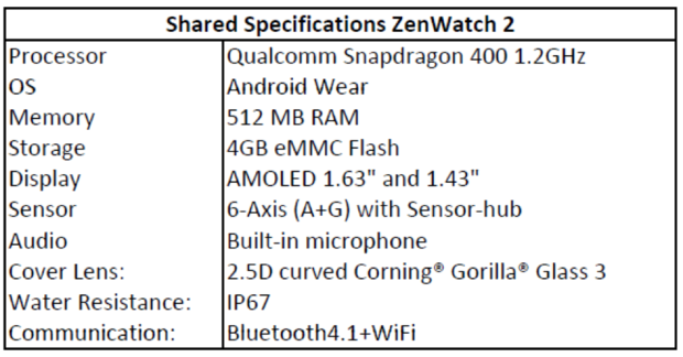 110215 asus zenwatch2 specs