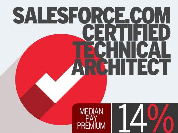 Salesforce.com Certified Technical Architect