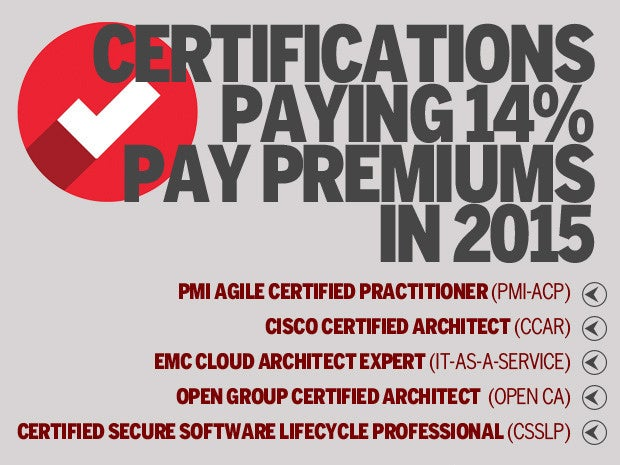 Additional IT Certifications paying 14 percent pay premiums in 2015