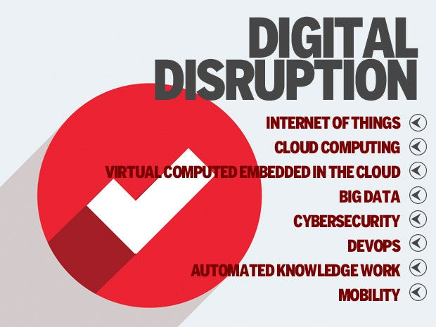 1 digital disruption