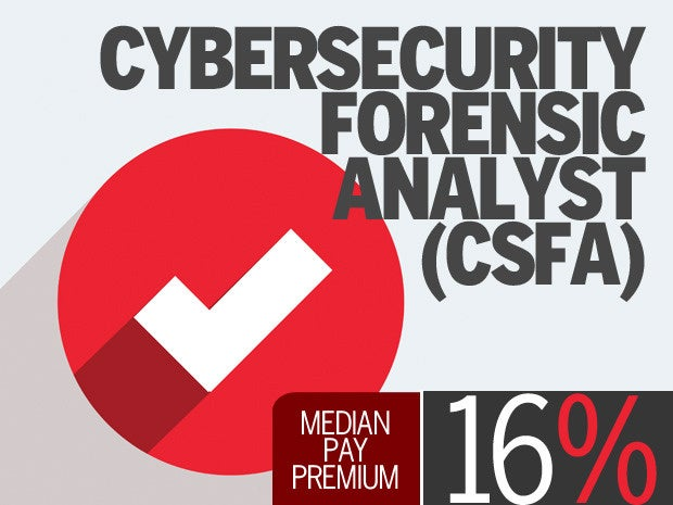 CyberSecurity Forensic Analyst (CSFA)
