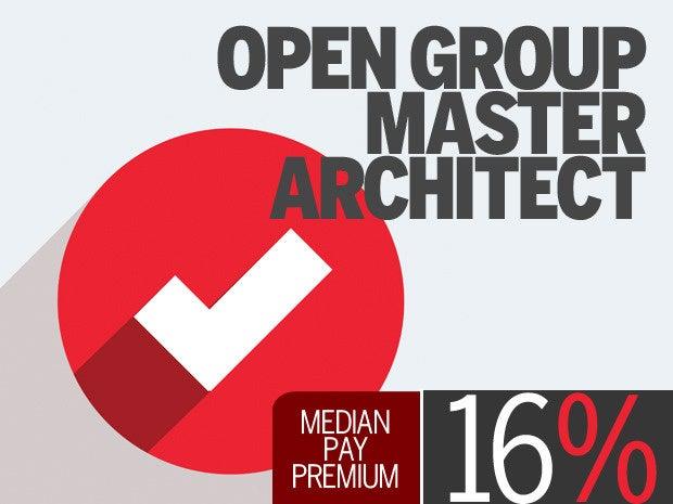 Open Group Master Architect
