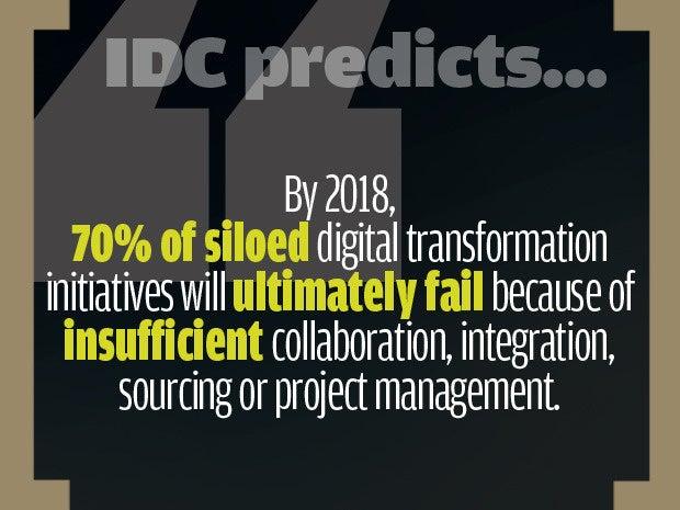 Digital transformation collaboration
