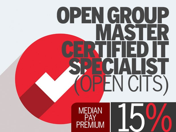 Open Group Master Certified IT Specialist (Open CITS)