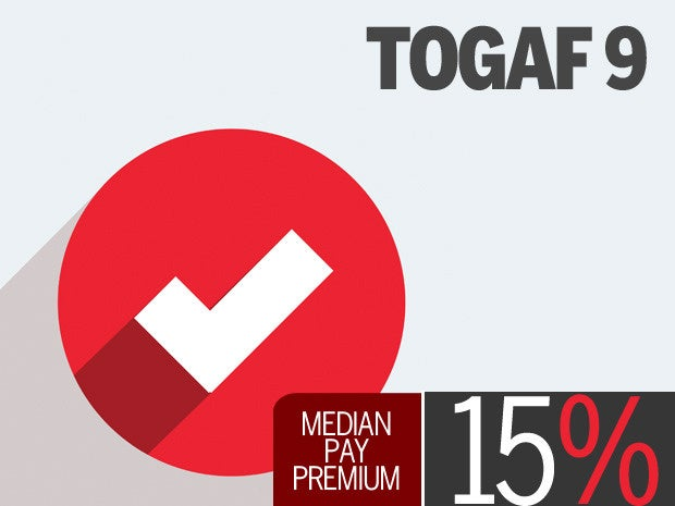TOGAF 9 certification