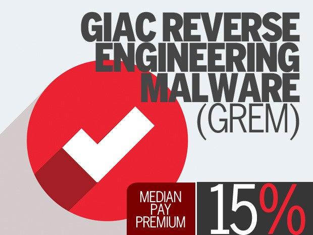 GIAC Reverse Engineering Malware (GREM)