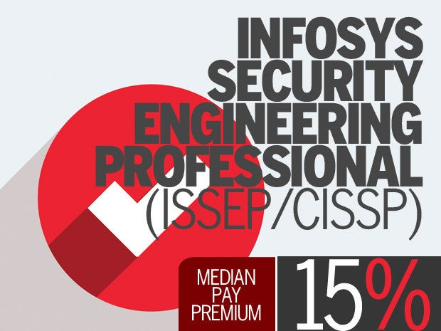 InfoSys Security Engineering Professional (ISSEP/CISSP)