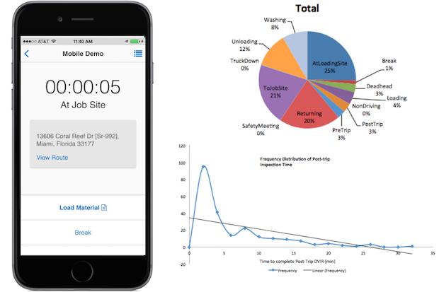 Apple, iOS, Telogis, telematics, fleet management