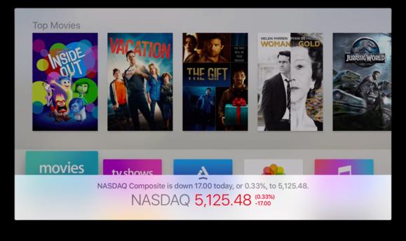 apple tv stocks 2