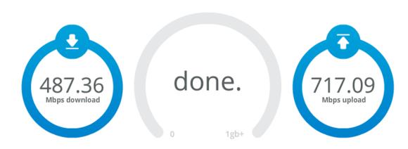 fiber google speedtest