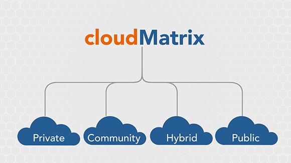 gravitant cloudmatrix ibm hybrid cloud