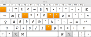 mac911 keyboard viewer