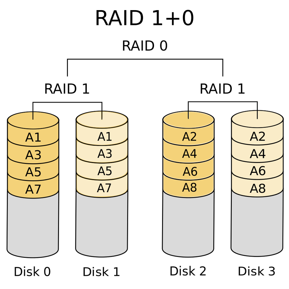 Considering a hardware RAID? Here's what you need to know
