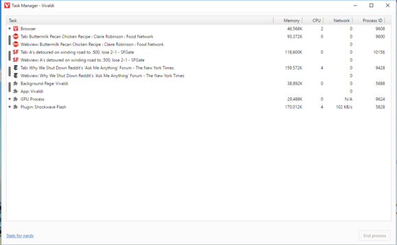vivaldi memory usage 3 tabs