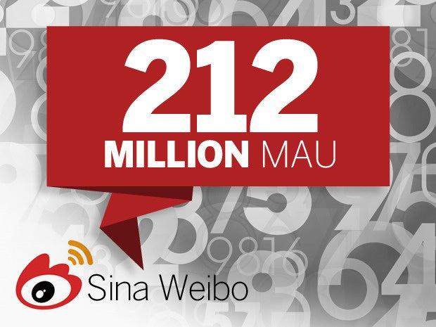 10 sina weibo