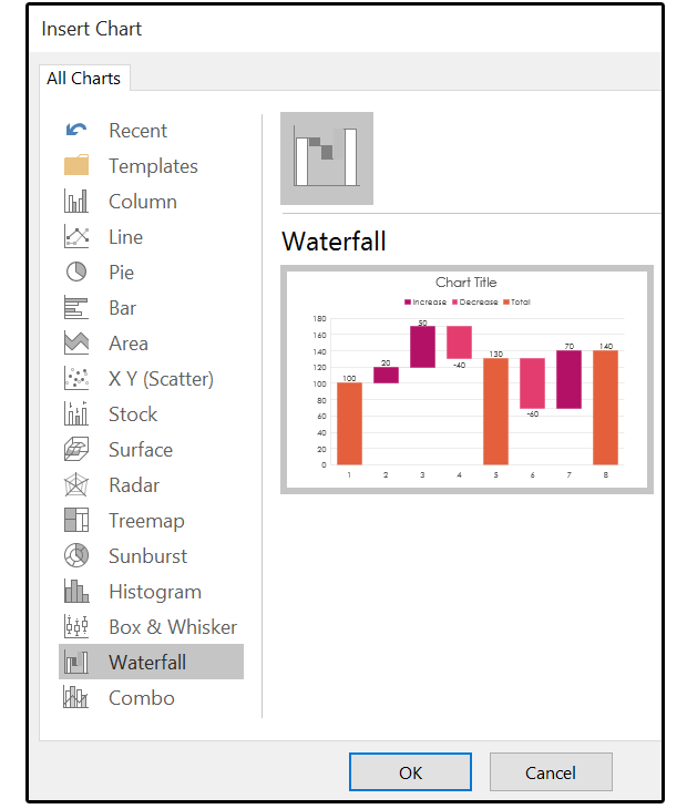 check out powerpoint 2016 u0026 39 s best new features  charts  effects and more