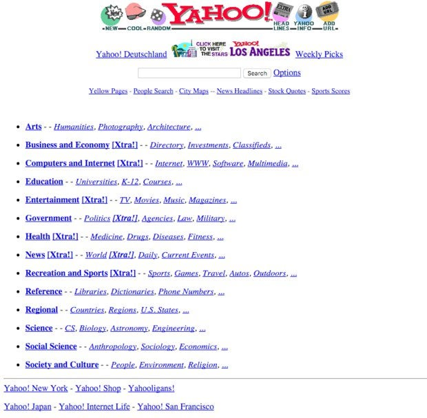 151209 yahoo archive 1995