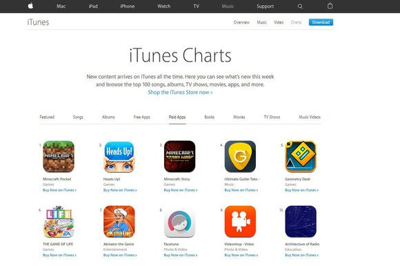 Apple Appstore chart