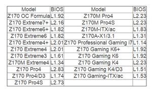 asrock overclock motherboard list