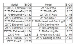 asrock overclock motherboard list