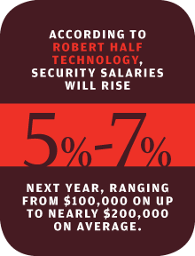 Computerworld IT Forecast 2016: Security Salaries [factoid]